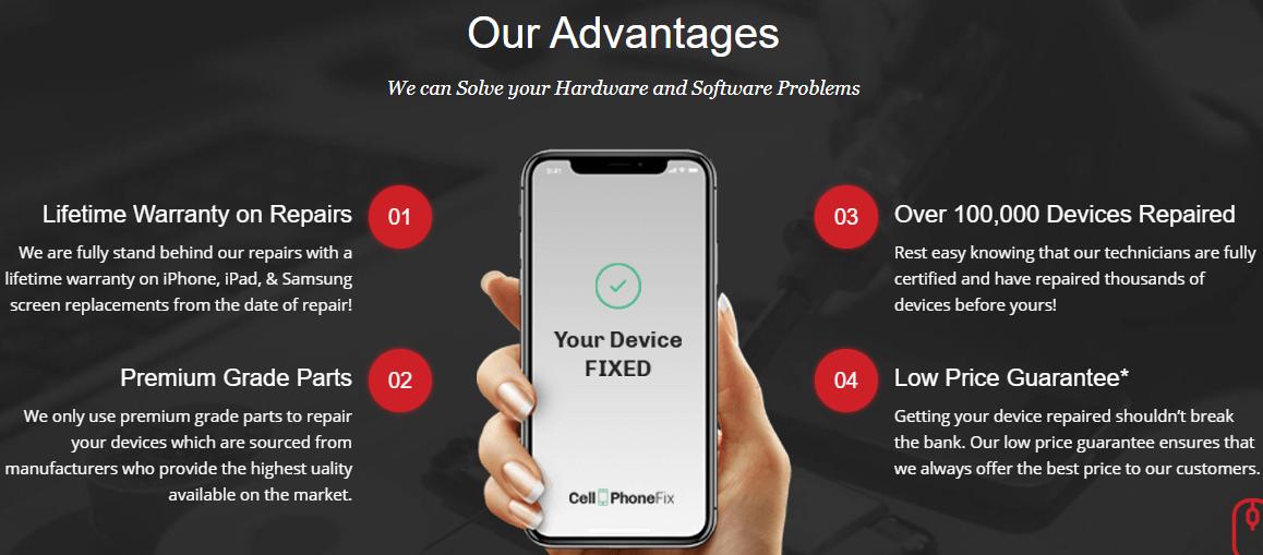 Cell Fix Doctors Mobile Repair